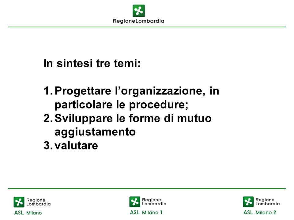 In sintesi tre temi: 1.Progettare lorganizzazione, in particolare le procedure; 2.Sviluppare le forme di mutuo aggiustamento 3.valutare