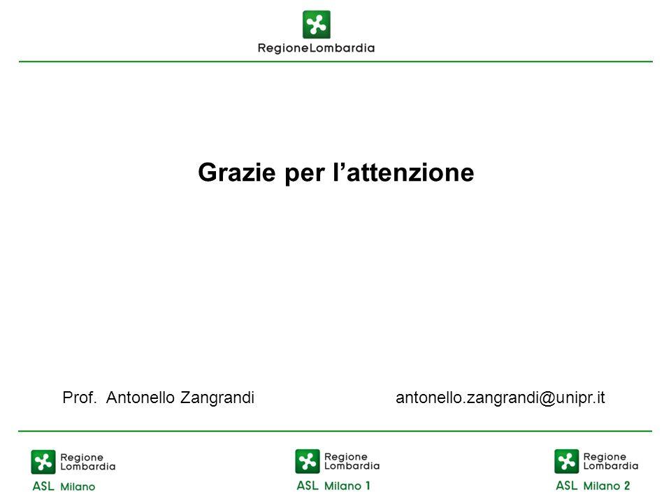 Grazie per lattenzione Prof. Antonello Zangrandi antonello.zangrandi@unipr.it