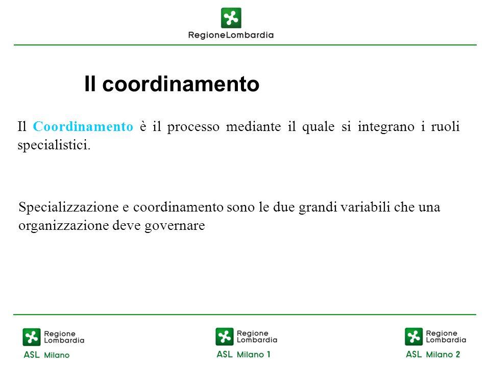 Il coordinamento Il Coordinamento è il processo mediante il quale si integrano i ruoli specialistici.