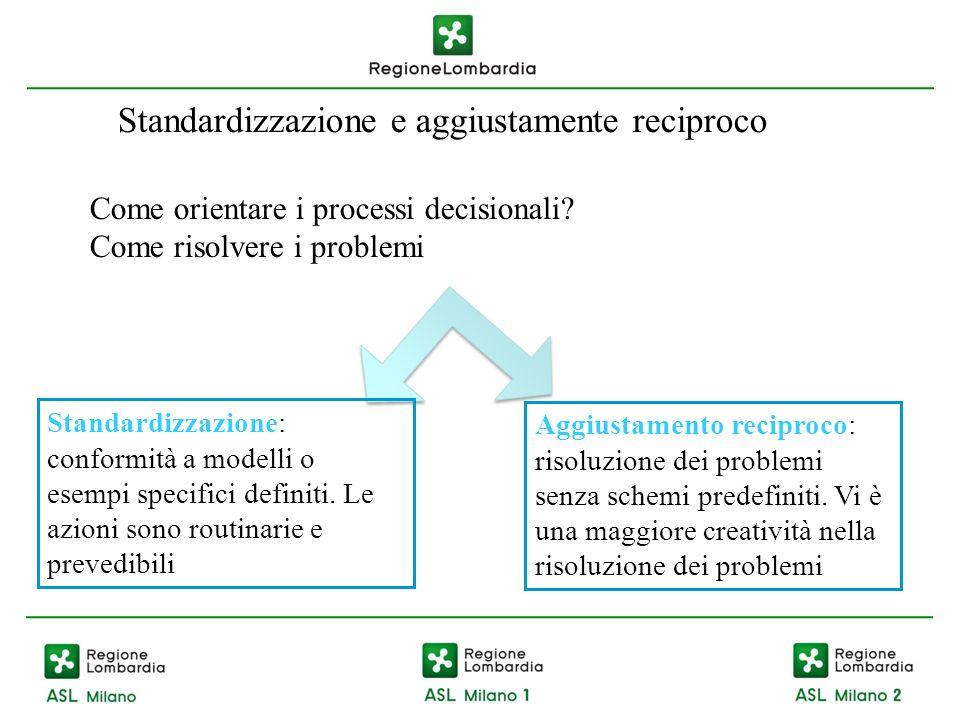 Standardizzazione e aggiustamente reciproco Come orientare i processi decisionali.