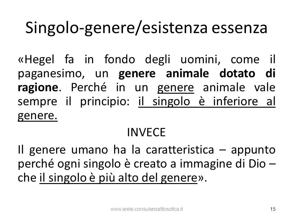 Singolo-genere/esistenza essenza «Hegel fa in fondo degli uomini, come il paganesimo, un genere animale dotato di ragione. Perché in un genere animale