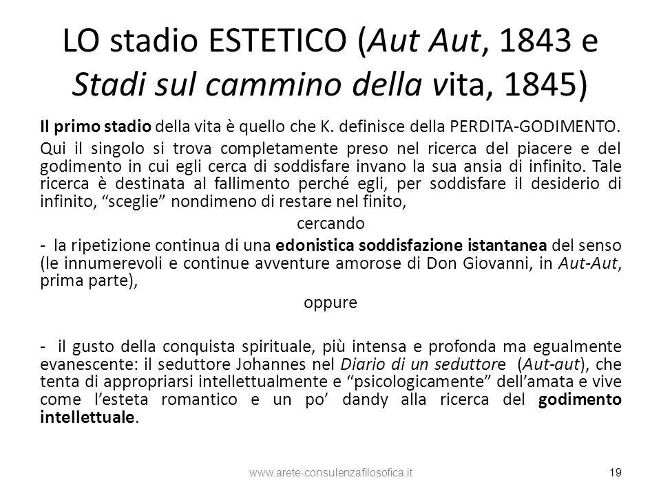 LO stadio ESTETICO (Aut Aut, 1843 e Stadi sul cammino della vita, 1845) Il primo stadio della vita è quello che K. definisce della PERDITA-GODIMENTO.