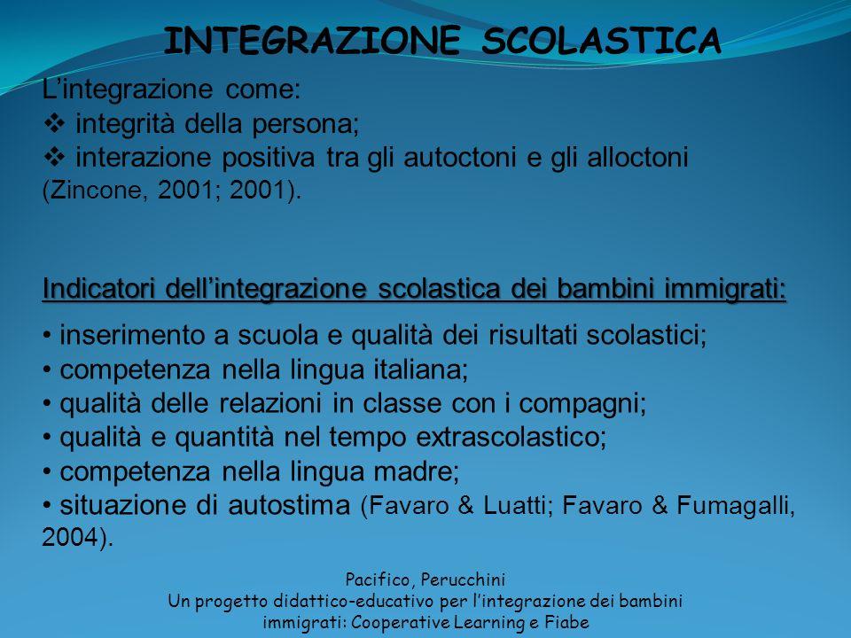 INTEGRAZIONE SCOLASTICA Indicatori dellintegrazione scolastica dei bambini immigrati: inserimento a scuola e qualità dei risultati scolastici; compete