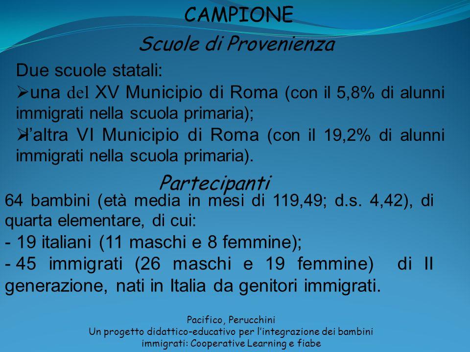 CAMPIONE 64 bambini (età media in mesi di 119,49; d.s. 4,42), di quarta elementare, di cui: - 19 italiani (11 maschi e 8 femmine); - 45 immigrati (26