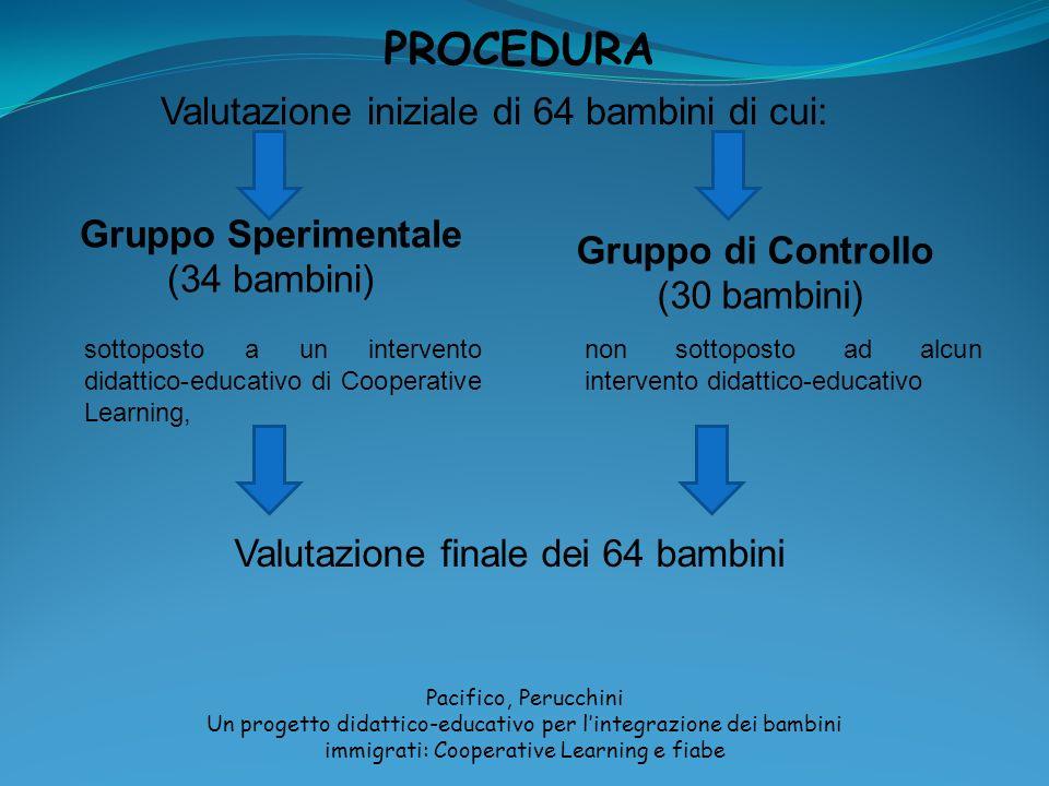 PROCEDURA Valutazione iniziale di 64 bambini di cui: sottoposto a un intervento didattico-educativo di Cooperative Learning, Gruppo Sperimentale (34 b