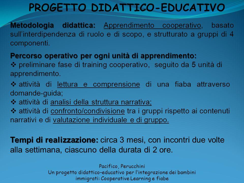 francesca.mp@libero.it p.perucchini@uniroma3.it GRAZIE PER LA CORTESE ATTENZIONE