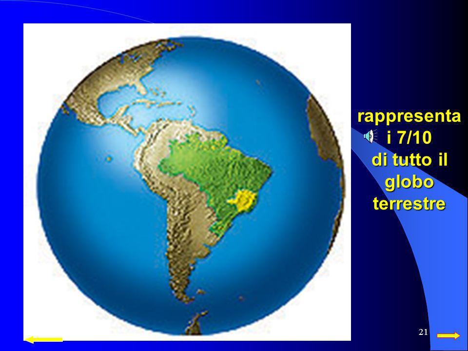 20 Lacqua ricopre circa il 70% del nostro pianeta.