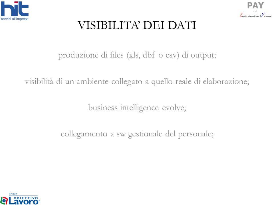VISIBILITA DEI DATI produzione di files (xls, dbf o csv) di output; visibilità di un ambiente collegato a quello reale di elaborazione; business intel
