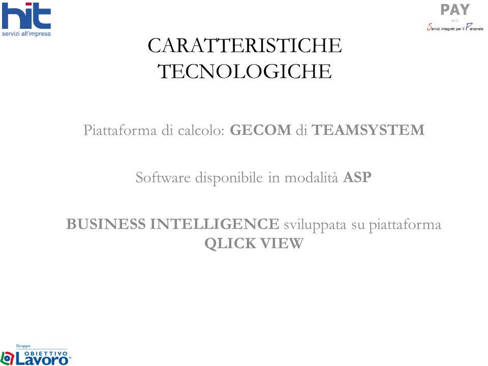 CARATTERISTICHE TECNOLOGICHE Piattaforma di calcolo: GECOM di TEAMSYSTEM Software disponibile in modalità ASP BUSINESS INTELLIGENCE sviluppata su piat