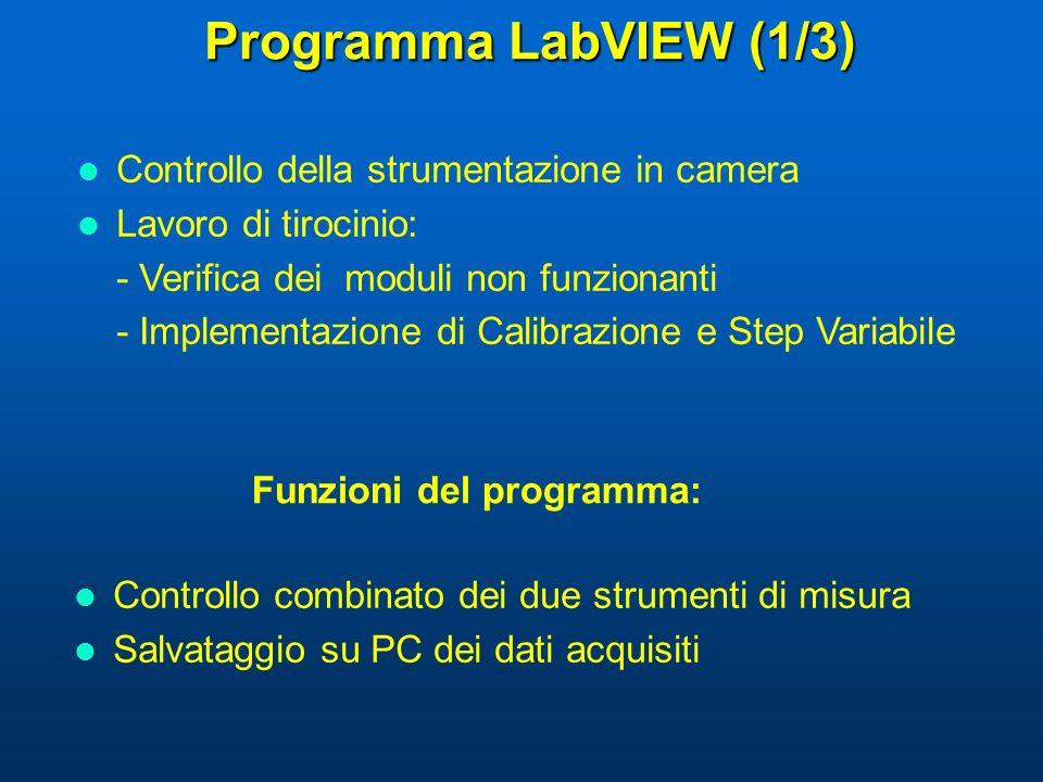 Programma LabVIEW (1/3) Controllo combinato dei due strumenti di misura Salvataggio su PC dei dati acquisiti Funzioni del programma: Controllo della s