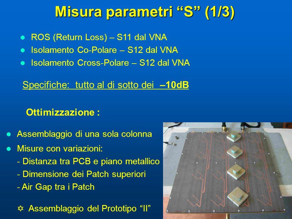 Misura parametri S (1/3) ROS (Return Loss) – S11 dal VNA Isolamento Co-Polare – S12 dal VNA Isolamento Cross-Polare – S12 dal VNA Specifiche: tutto al