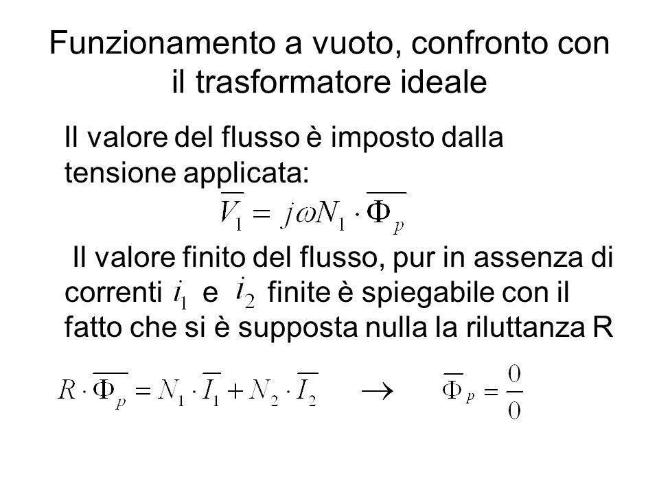 Funzionamento a vuoto, confronto con il trasformatore ideale Il valore del flusso è imposto dalla tensione applicata: Il valore finito del flusso, pur in assenza di correnti e finite è spiegabile con il fatto che si è supposta nulla la riluttanza R
