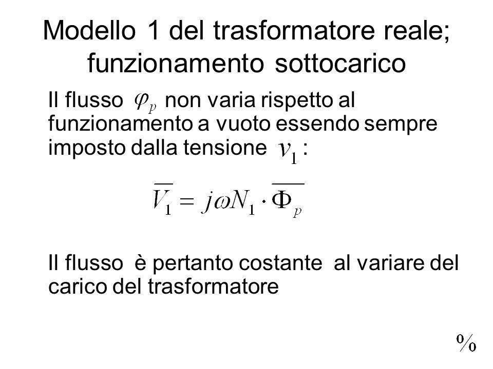 Modello 1 del trasformatore reale; funzionamento sottocarico Il flusso non varia rispetto al funzionamento a vuoto essendo sempre imposto dalla tensione : Il flusso è pertanto costante al variare del carico del trasformatore