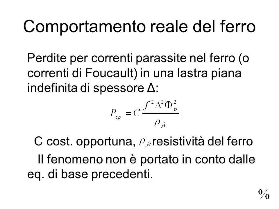 Comportamento reale del ferro Perdite per correnti parassite nel ferro (o correnti di Foucault) in una lastra piana indefinita di spessore Δ: C cost.