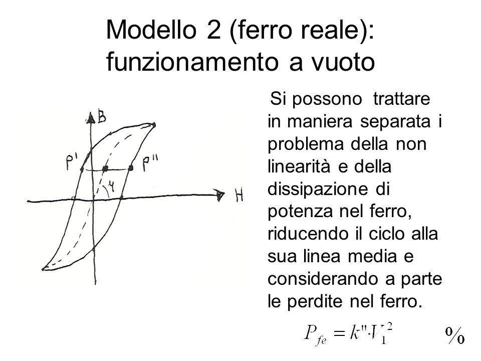 Modello 2 (ferro reale): funzionamento a vuoto Si possono trattare in maniera separata i problema della non linearità e della dissipazione di potenza nel ferro, riducendo il ciclo alla sua linea media e considerando a parte le perdite nel ferro.