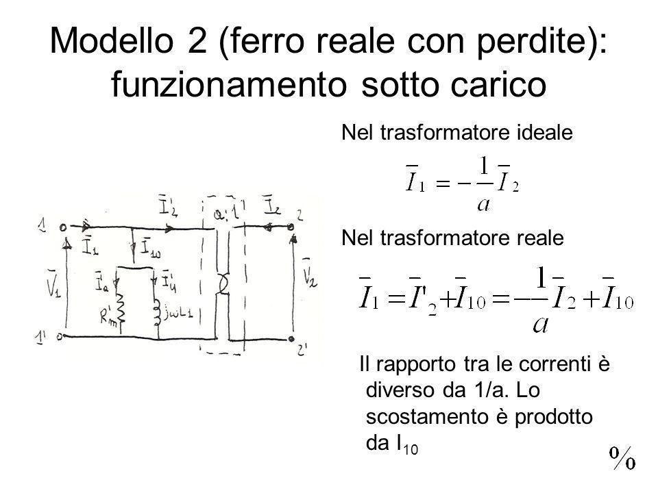 Nel trasformatore ideale Nel trasformatore reale Il rapporto tra le correnti è diverso da 1/a.