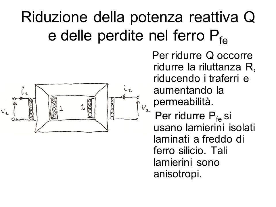 Riduzione della potenza reattiva Q e delle perdite nel ferro P fe Per ridurre Q occorre ridurre la riluttanza R, riducendo i traferri e aumentando la permeabilità.