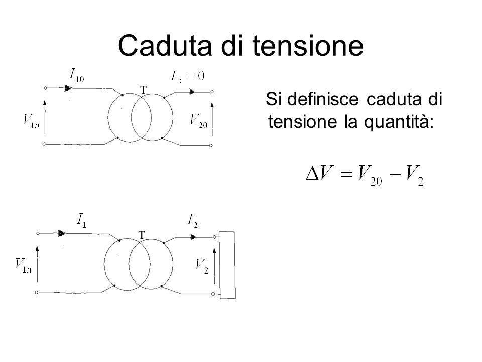 Caduta di tensione Si definisce caduta di tensione la quantità: