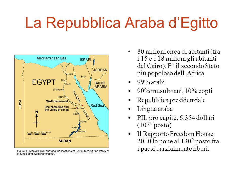 La Repubblica Araba dEgitto 80 milioni circa di abitanti (fra i 15 e i 18 milioni gli abitanti del Cairo). E il secondo Stato più popoloso dellAfrica