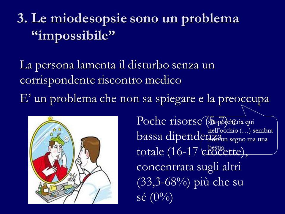 3. Le miodesopsie sono un problema impossibile La persona lamenta il disturbo senza un corrispondente riscontro medico E un problema che non sa spiega
