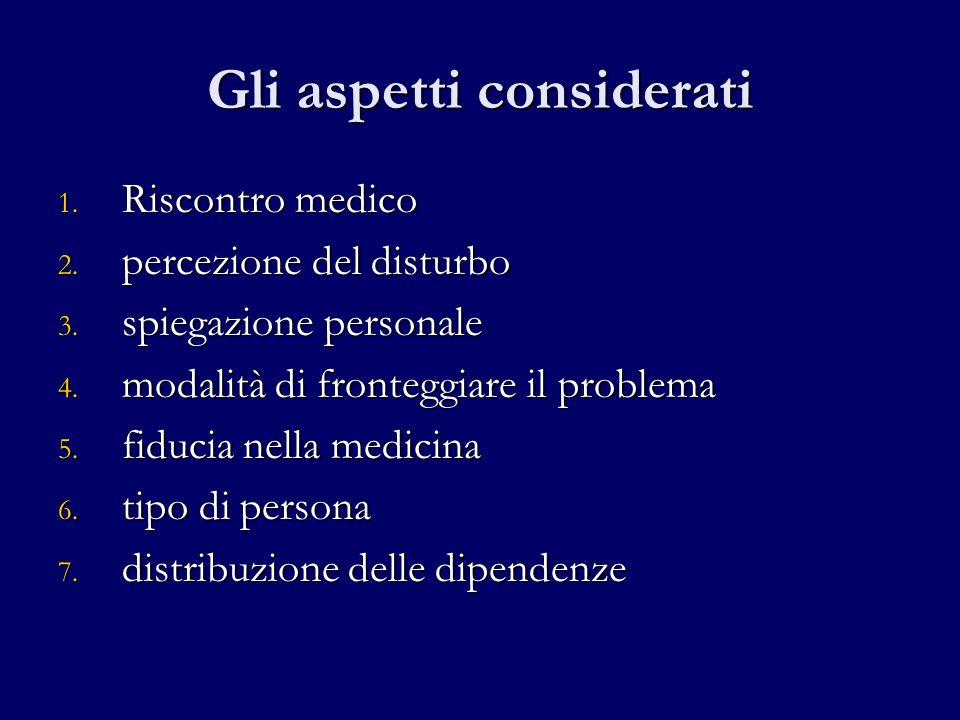 Gli aspetti considerati 1. Riscontro medico 2. percezione del disturbo 3. spiegazione personale 4. modalità di fronteggiare il problema 5. fiducia nel