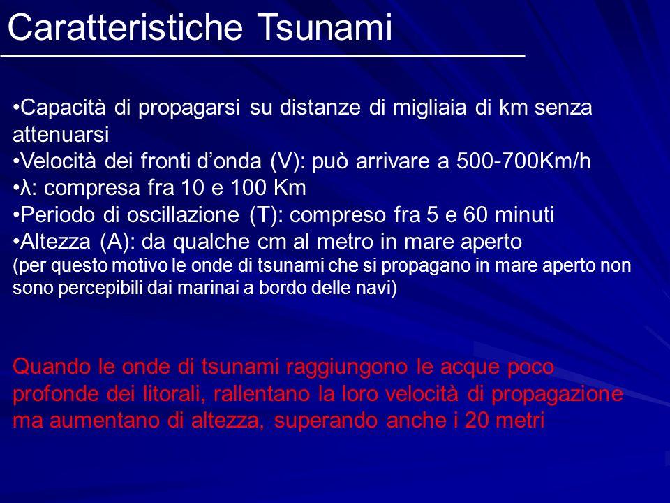 Caratteristiche Tsunami Capacità di propagarsi su distanze di migliaia di km senza attenuarsi Velocità dei fronti donda (V): può arrivare a 500-700Km/