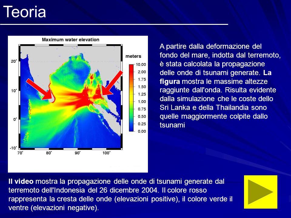 Teoria A partire dalla deformazione del fondo del mare, indotta dal terremoto, è stata calcolata la propagazione delle onde di tsunami generate. La fi