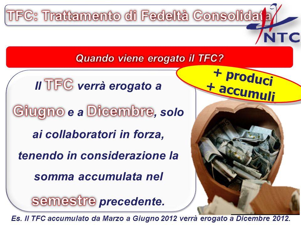 Es. Il TFC accumulato da Marzo a Giugno 2012 verrà erogato a Dicembre 2012. + produci + accumuli + produci + accumuli