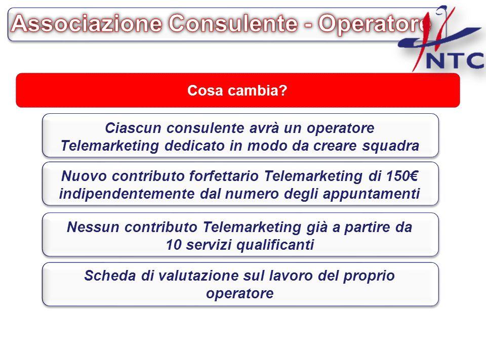 Cosa cambia? Ciascun consulente avrà un operatore Telemarketing dedicato in modo da creare squadra Nuovo contributo forfettario Telemarketing di 150 i