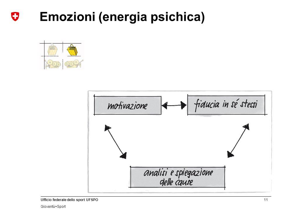 11 Ufficio federale dello sport UFSPO Gioventù+Sport Emozioni (energia psichica)
