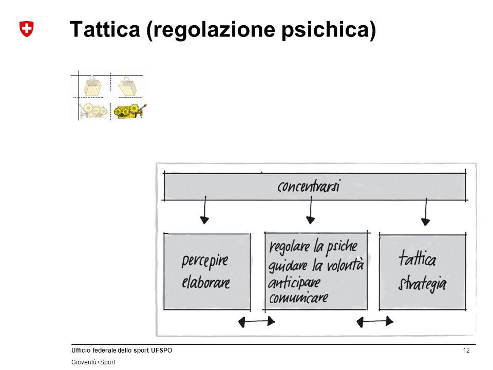 12 Ufficio federale dello sport UFSPO Gioventù+Sport Tattica (regolazione psichica)