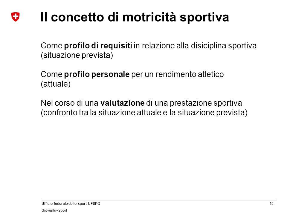 15 Ufficio federale dello sport UFSPO Gioventù+Sport Il concetto di motricità sportiva Come profilo di requisiti in relazione alla disiciplina sportiv