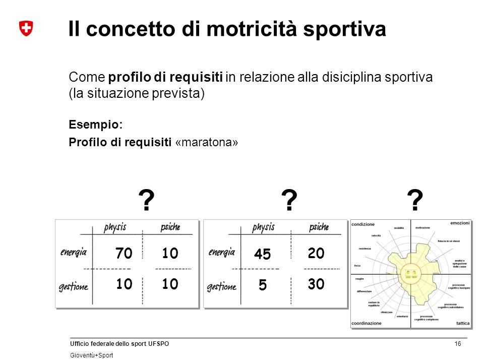 16 Ufficio federale dello sport UFSPO Gioventù+Sport Il concetto di motricità sportiva Come profilo di requisiti in relazione alla disiciplina sportiv