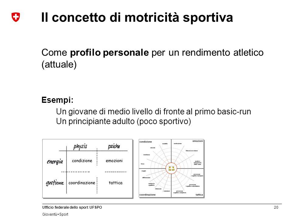 20 Ufficio federale dello sport UFSPO Gioventù+Sport Il concetto di motricità sportiva Come profilo personale per un rendimento atletico (attuale) Ese