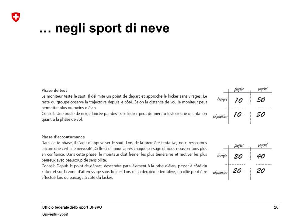 26 Ufficio federale dello sport UFSPO Gioventù+Sport … negli sport di neve