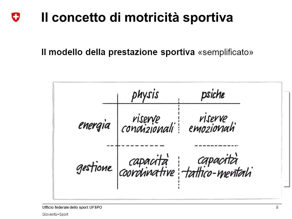 8 Ufficio federale dello sport UFSPO Gioventù+Sport Il concetto di motricità sportiva Il modello della prestazione sportiva «semplificato»