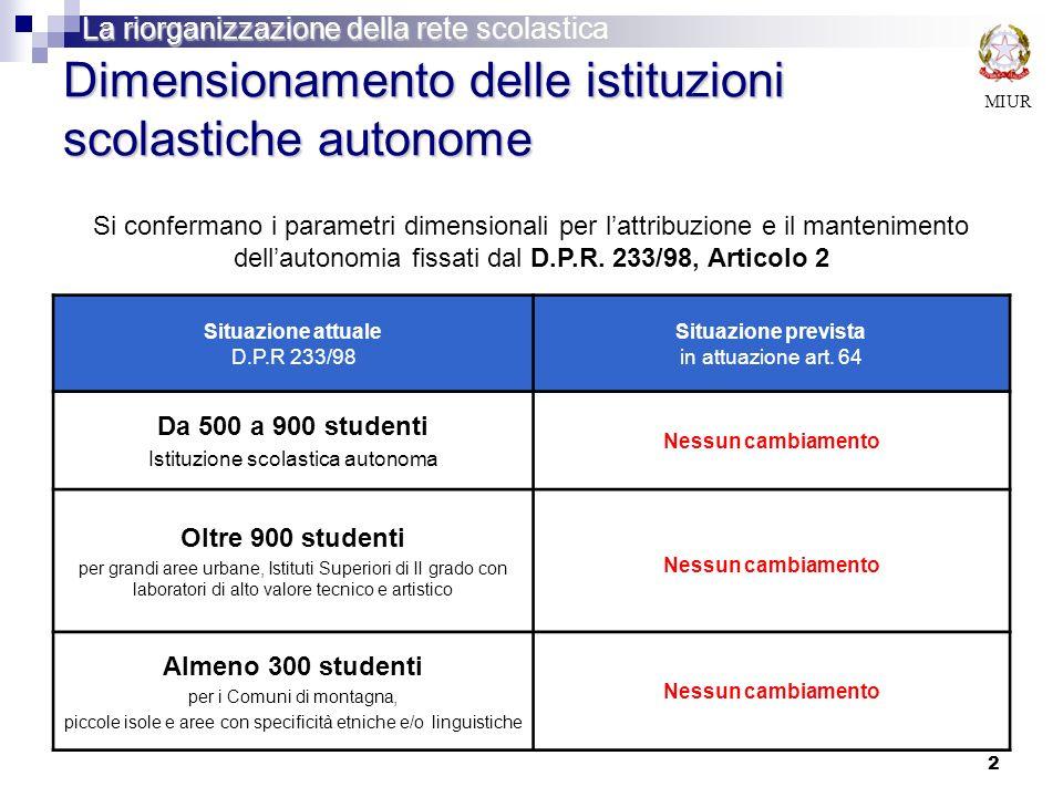 2 Dimensionamento delle istituzioni scolastiche autonome Si confermano i parametri dimensionali per lattribuzione e il mantenimento dellautonomia fissati dal D.P.R.