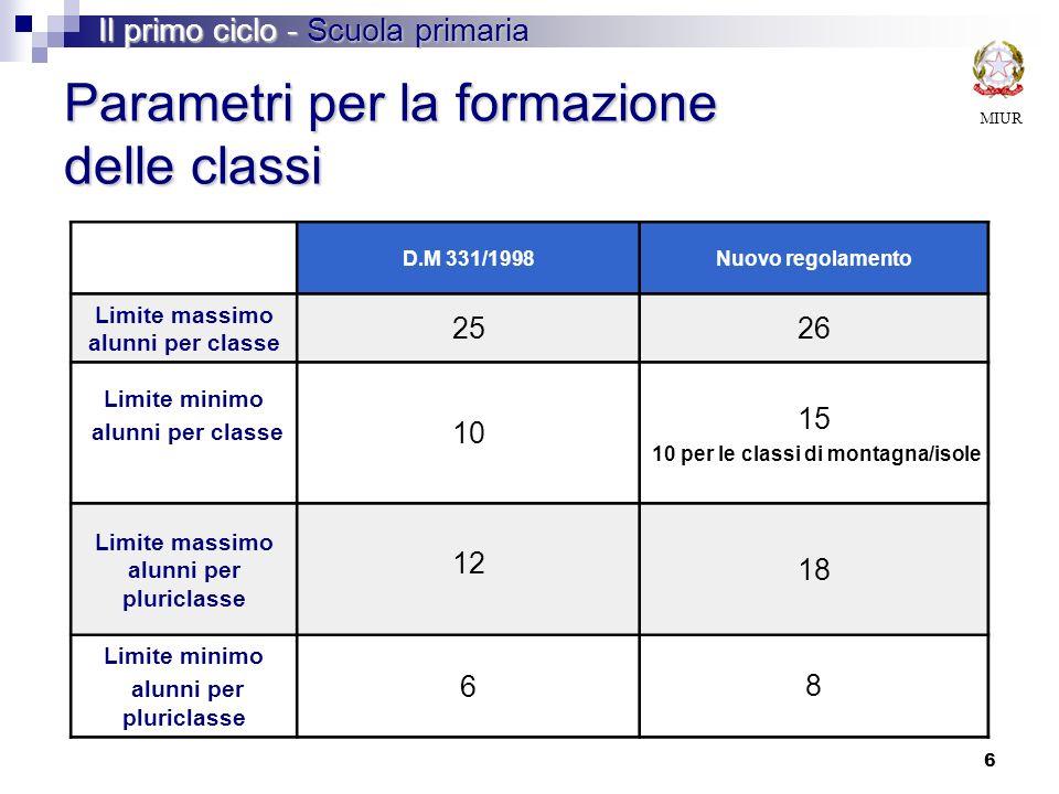 6 Parametri per la formazione delle classi D.M 331/1998Nuovo regolamento Limite massimo alunni per classe 2526 Limite minimo alunni per classe 10 15 10 per le classi di montagna/isole Limite massimo alunni per pluriclasse 12 18 Limite minimo alunni per pluriclasse 6 8 Il primo ciclo - Scuola primaria MIUR