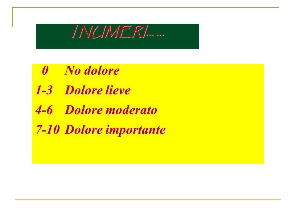 0No dolore 0No dolore 1-3 Dolore lieve 4-6 Dolore moderato 7-10 Dolore importante I NUMERI… …
