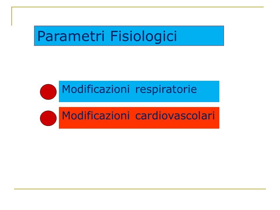 Modificazioni cardiovascolari Modificazioni respiratorie Parametri Fisiologici