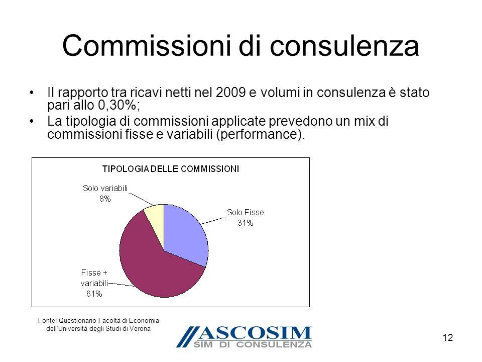 12 Commissioni di consulenza Il rapporto tra ricavi netti nel 2009 e volumi in consulenza è stato pari allo 0,30%; La tipologia di commissioni applicate prevedono un mix di commissioni fisse e variabili (performance).
