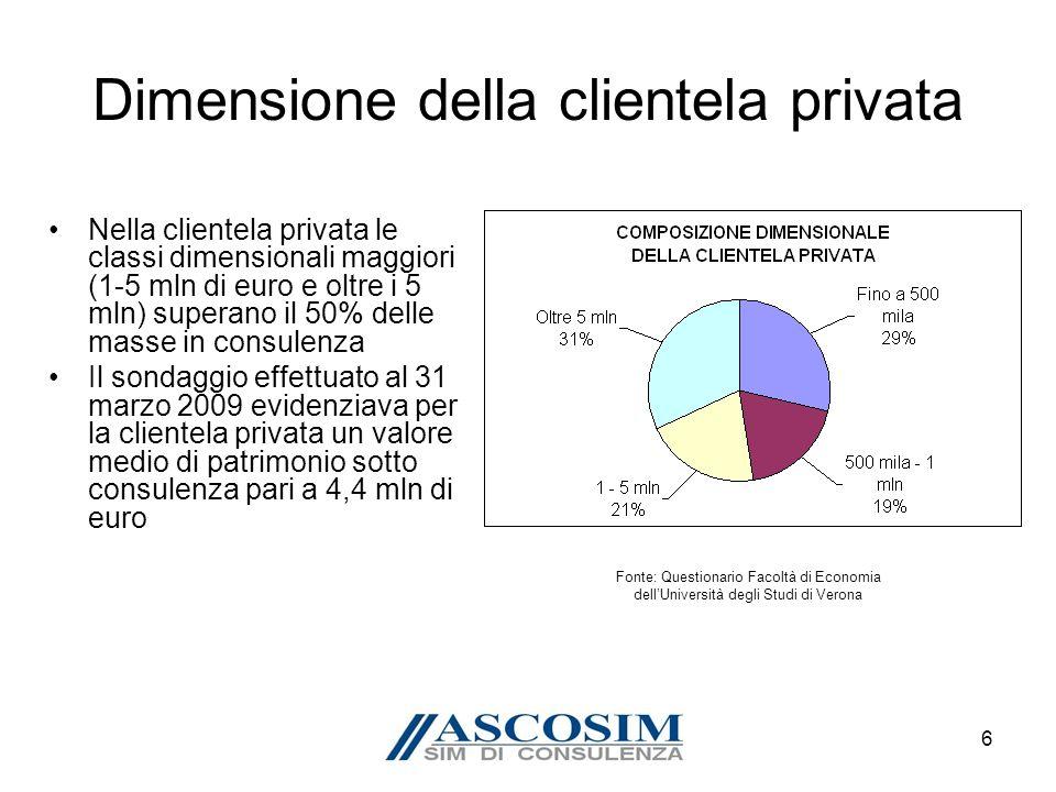 17 Il sistema informativo aziendale Il 60% delle società ha sviluppato internamente il sistema informativo aziendale Fonte: Questionario Facoltà di Economia dellUniversità degli Studi di Verona
