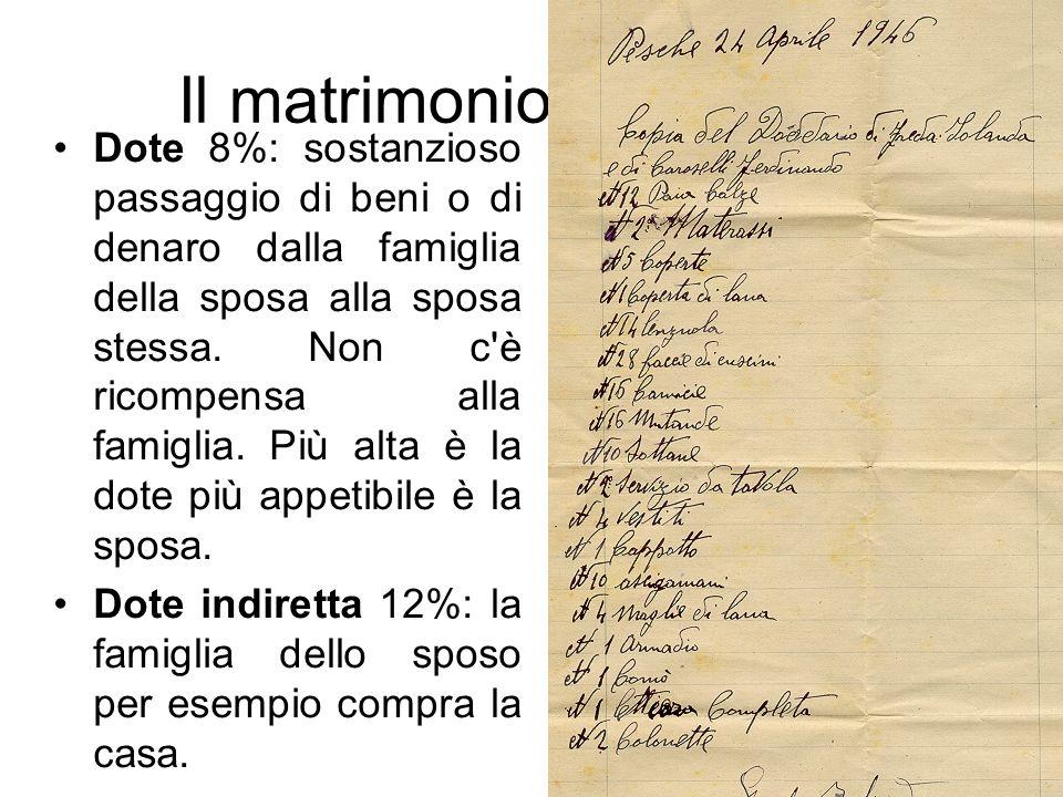 Il matrimonio e la coppia Dote 8%: sostanzioso passaggio di beni o di denaro dalla famiglia della sposa alla sposa stessa. Non c'è ricompensa alla fam