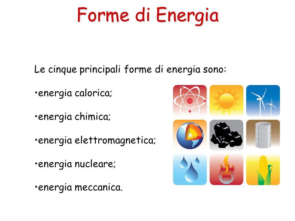 Le cinque principali forme di energia sono: energia calorica; energia chimica; energia elettromagnetica; energia nucleare; energia meccanica. Forme di