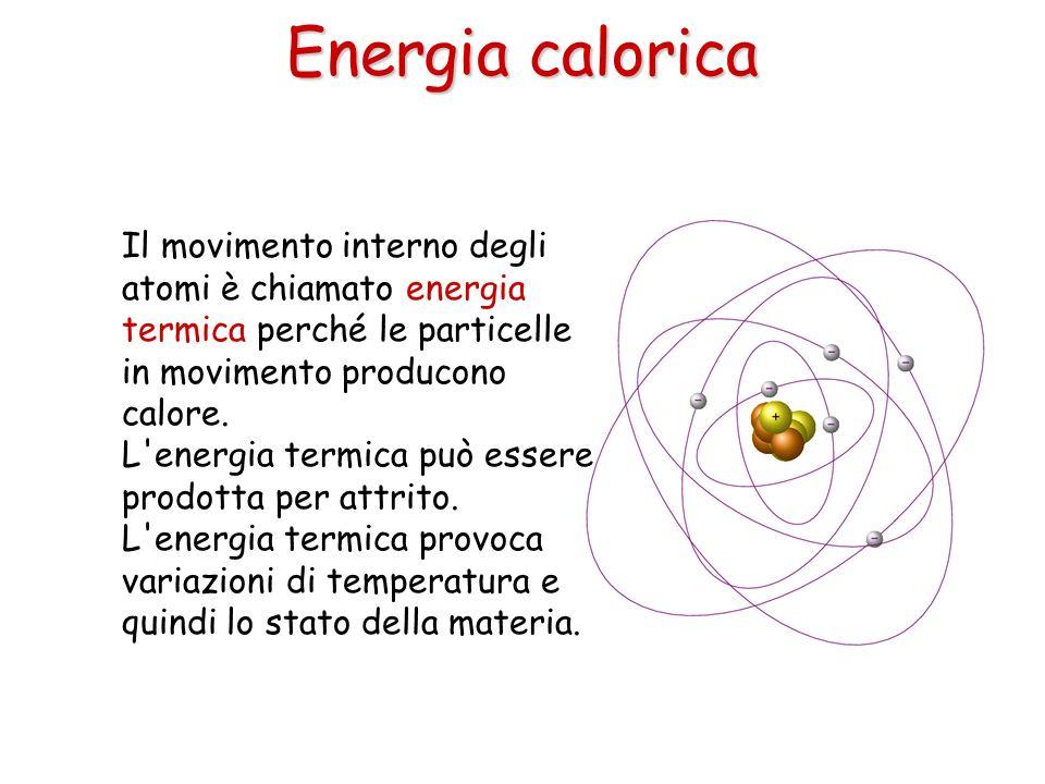 Il movimento interno degli atomi è chiamato energia termica perché le particelle in movimento producono calore. L'energia termica può essere prodotta