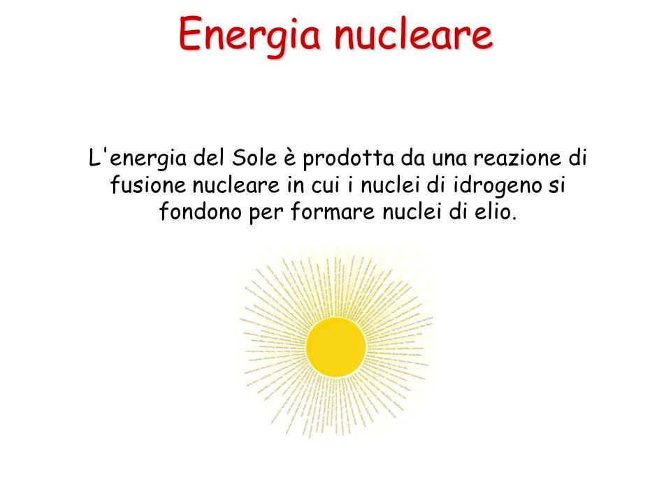 L'energia del Sole è prodotta da una reazione di fusione nucleare in cui i nuclei di idrogeno si fondono per formare nuclei di elio. Energia nucleare