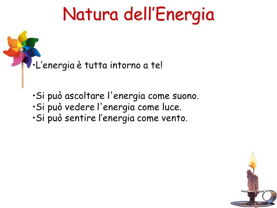 Si può ascoltare l'energia come suono. Si può vedere l'energia come luce. Si può sentire lenergia come vento. Natura dellEnergia Lenergia è tutta into