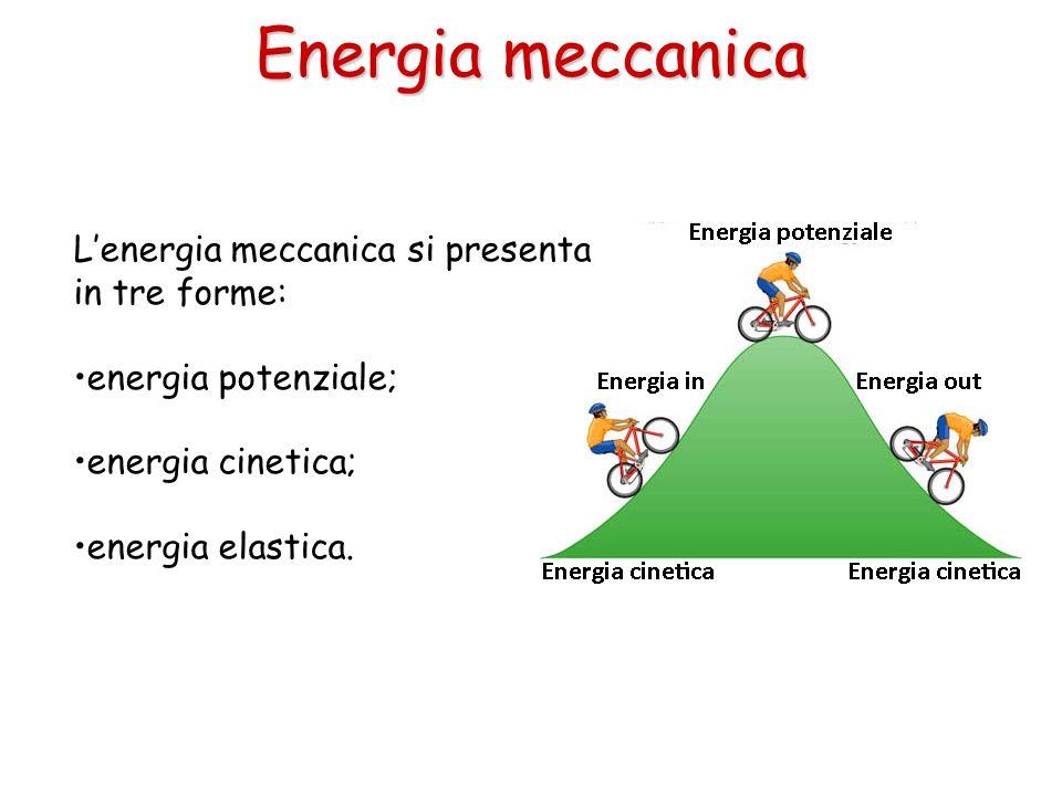 Lenergia meccanica si presenta in tre forme: energia potenziale; energia cinetica; energia elastica. Energia meccanica