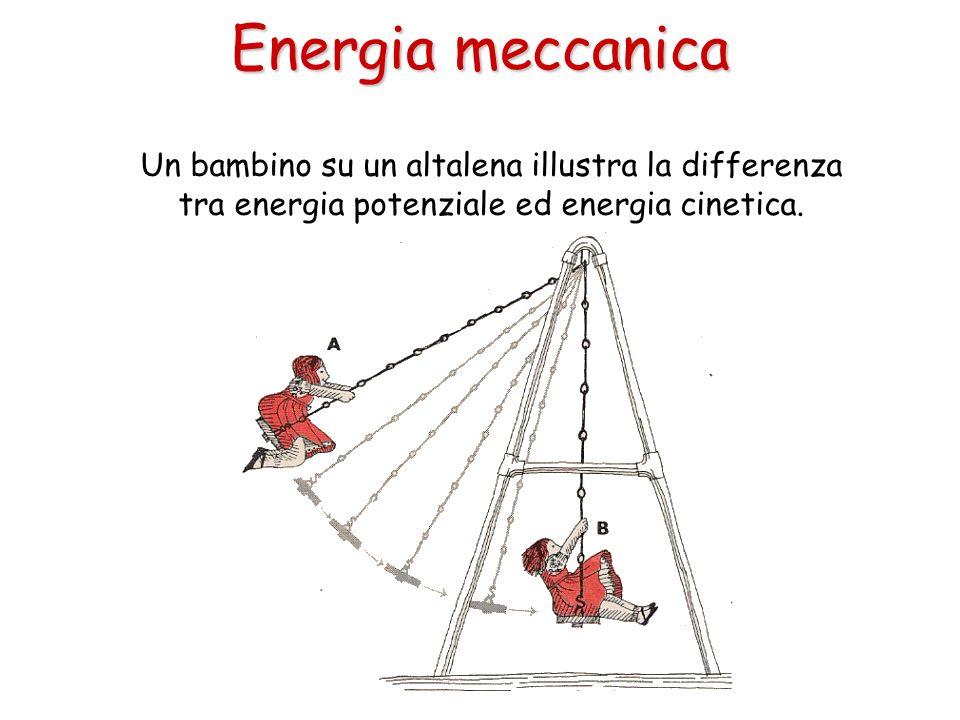 Un bambino su un altalena illustra la differenza tra energia potenziale ed energia cinetica. Energia meccanica