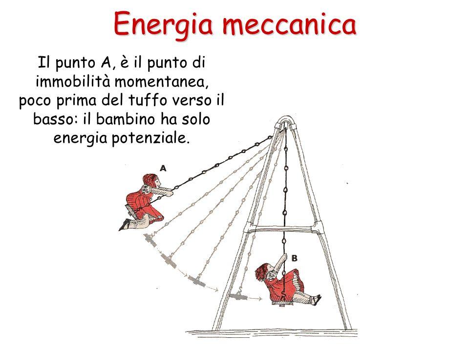 Il punto A, è il punto di immobilità momentanea, poco prima del tuffo verso il basso: il bambino ha solo energia potenziale. Energia meccanica